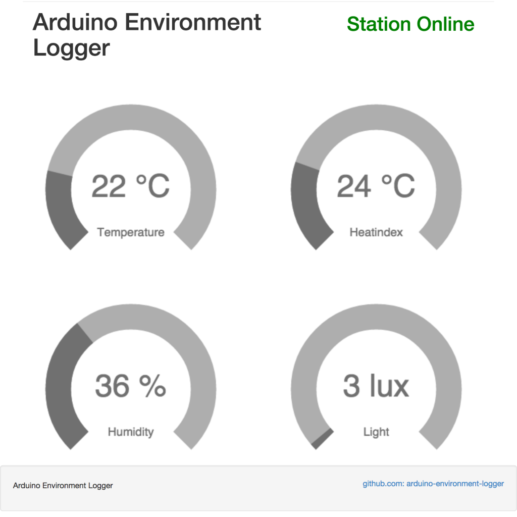 Web interface of the Arduino Environment Logger
